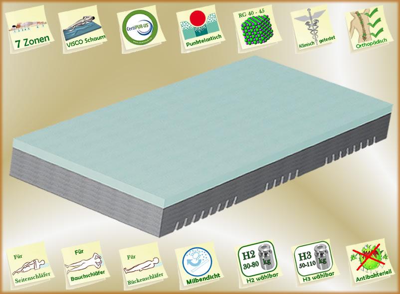 140x200 7 zonen orthop disch visco kaltschaum matratze. Black Bedroom Furniture Sets. Home Design Ideas